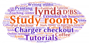 Word mashup featuring study resources