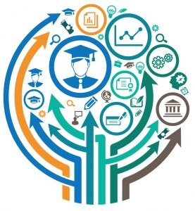 InfoGraphic: Drawing of the Higher Education Eco-System