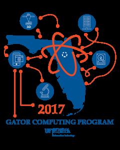 GRAPHIC: 2017 Gator Computing Program