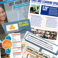GRAPHIC: Collage of UFIT's 2017-2018 publications.