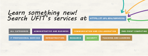 GRAPHIC: UFIT Services listing