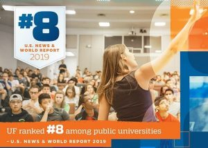 GRAPHIC: UF is #8 in US News Rankings